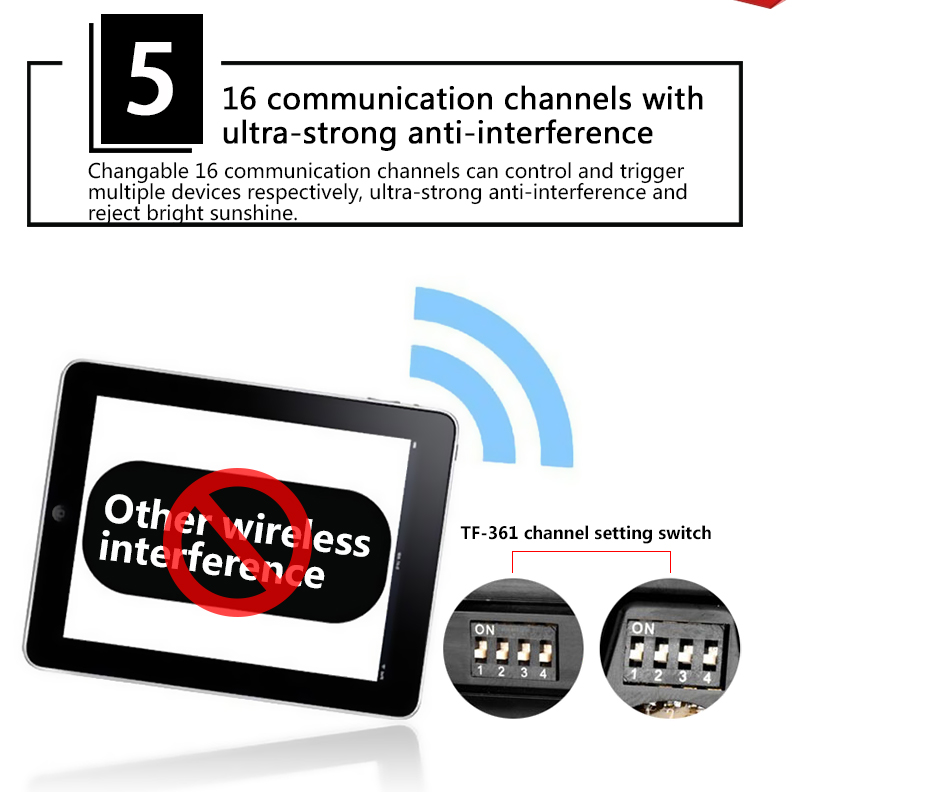 16 communication channels with ultra-strong anti-interference
