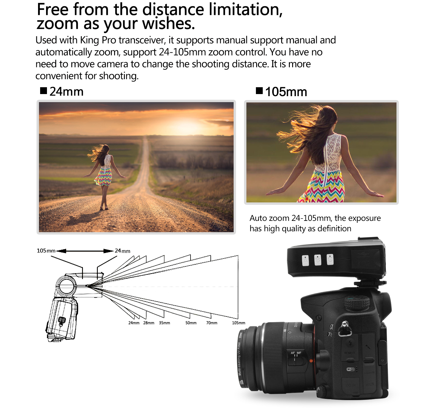 Free from the distance limitationm, zoom as your wishes