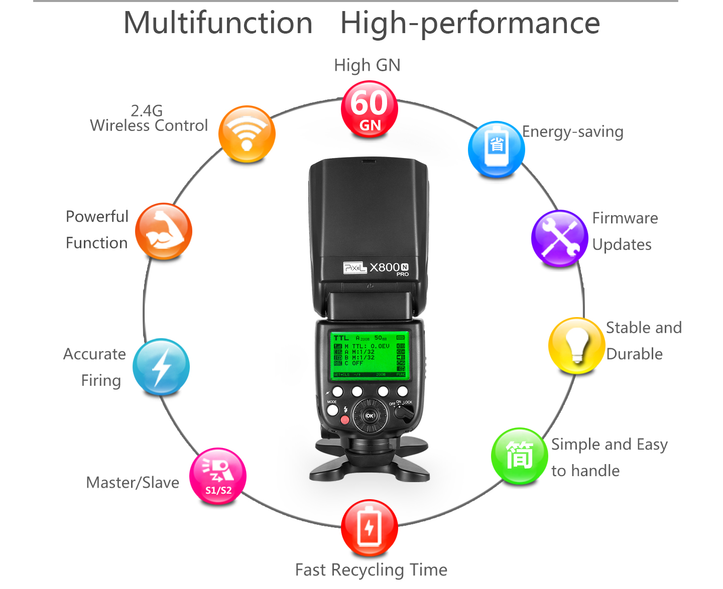 Multifunction High-performance