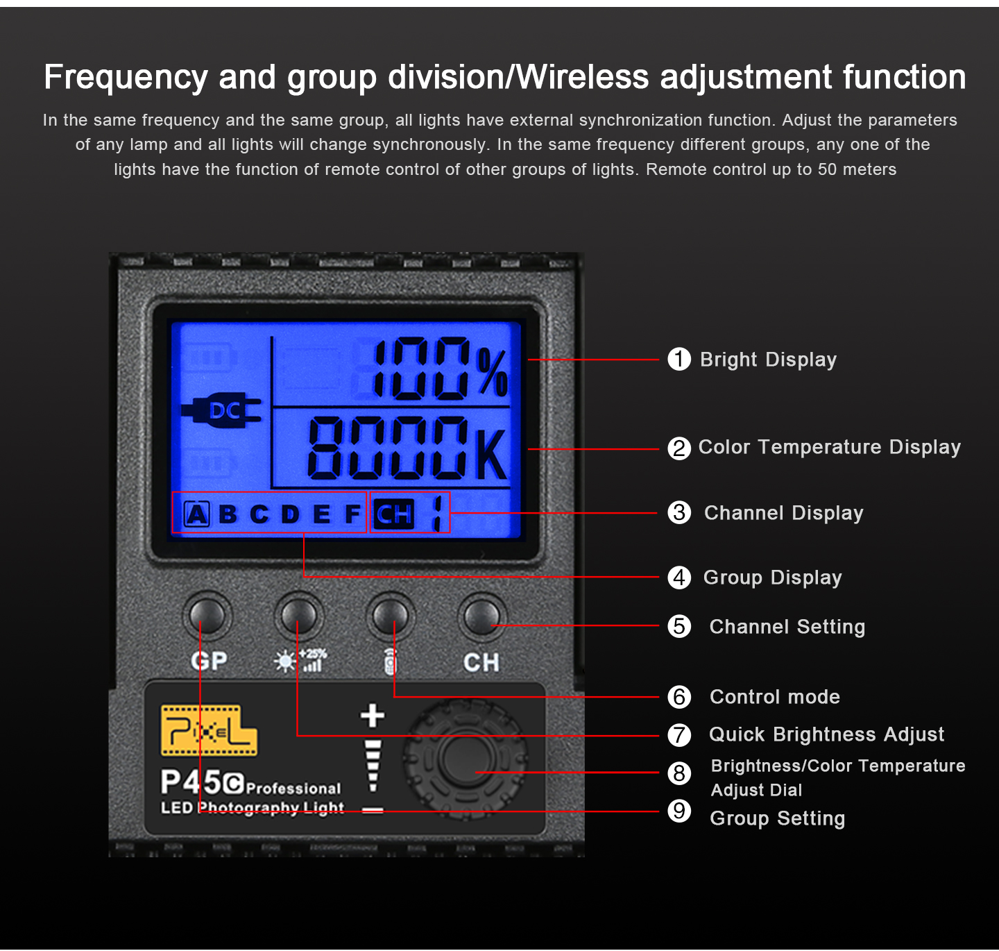 Frequency and group division/Wireless adjustment function